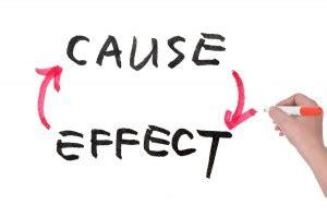 Effects good education essay